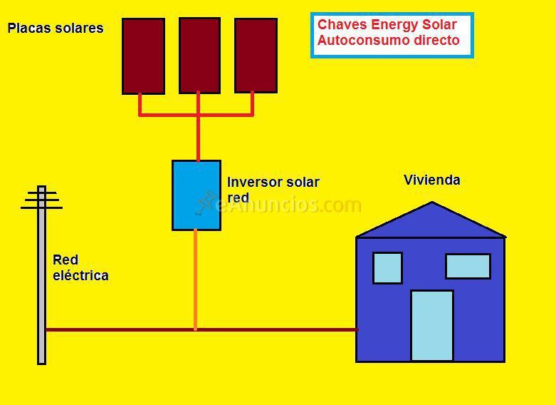 Electricidad con placas solares energ a 689397 - Instalador de placas solares ...